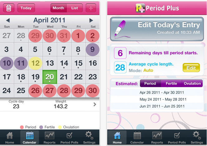 Best iPhone Period Tracker Apps to Track Menstrual Cycles ... Menstrual Cycle Calendar App