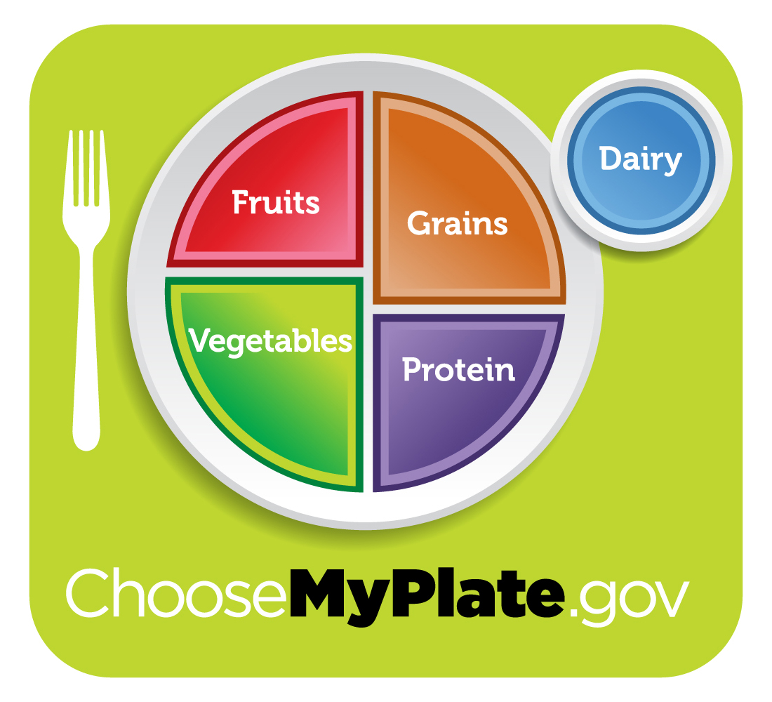 MyPlate replaces Food Pyramid